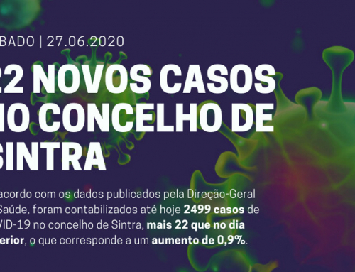 Sábado, dia 27 de junho: 22 novos casos de COVID-19 no concelho de Sintra