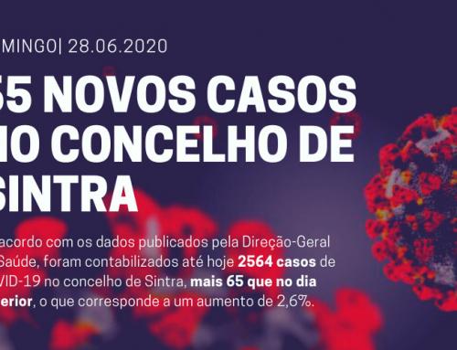 Domingo, dia 28 de junho: 65 novos casos de COVID-19 no concelho de Sintra