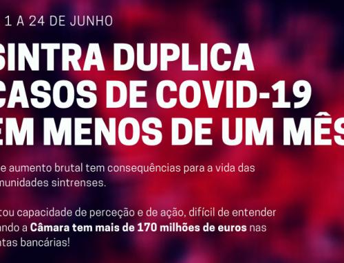 Concelho de Sintra duplicou casos de COVID-19 em menos de um mês