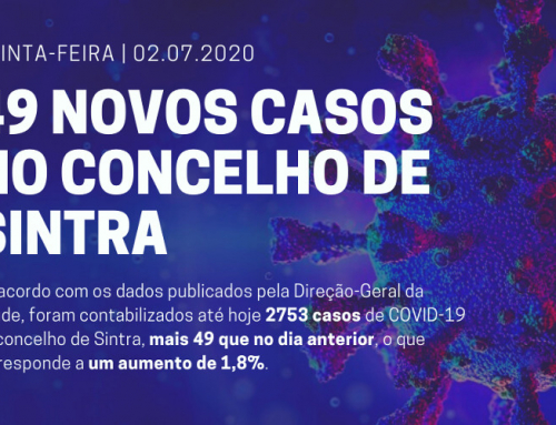 Quinta-feira, dia 2 de julho: novos casos de COVID-19 no concelho de Sintra