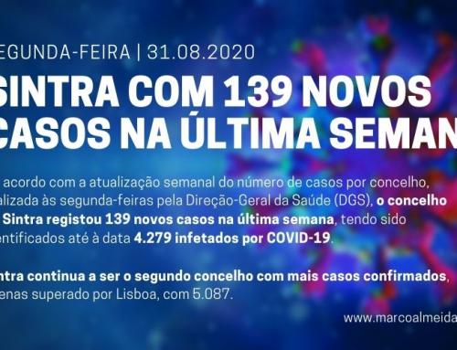 Segunda-feira, dia 31 de agosto: Concelho de Sintra com 139 novos casos na última semana