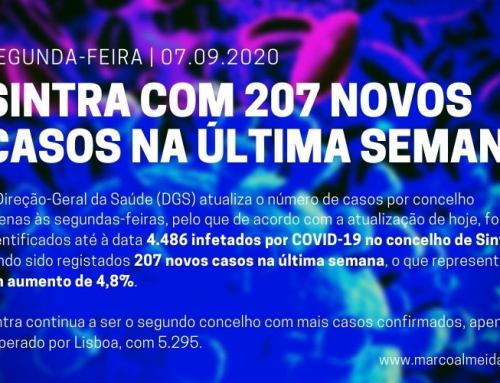 Segunda-feira, dia 7 de setembro: Concelho de Sintra com 207 novos casos na última semana