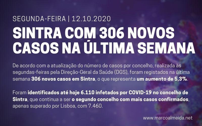 Segunda-feira, dia 12 de outubro: Concelho de Sintra com 306 novos casos na última semana
