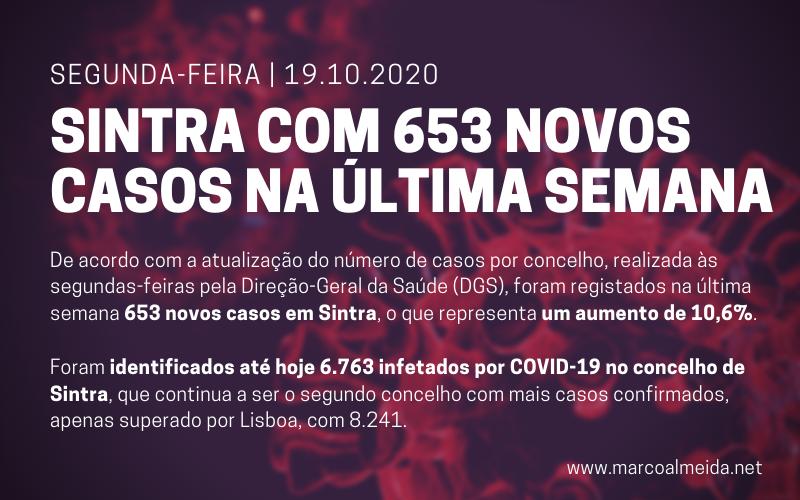 Segunda-feira, dia 19 de outubro: Concelho de Sintra com 653 novos casos na última semana