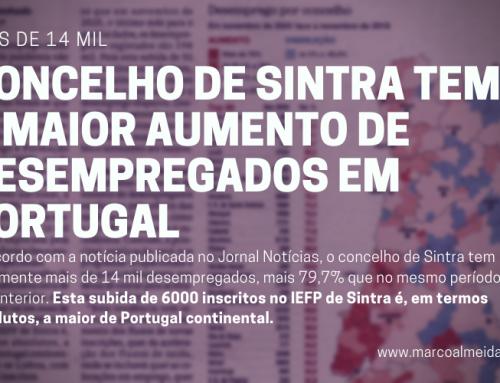 Concelho de Sintra tem o maior aumento de desempregados em Portugal