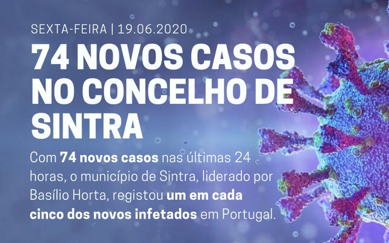 Sexta-feira, dia 19 de junho: 74 novos casos de COVID-19 no concelho de Sintra